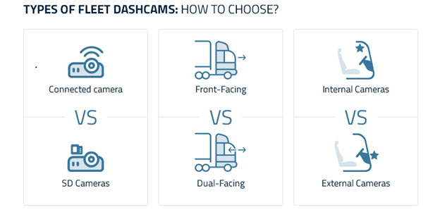 Types of fleet dashcams