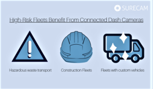 High Risk Fleets that Benefit from Connected Dash Cameras